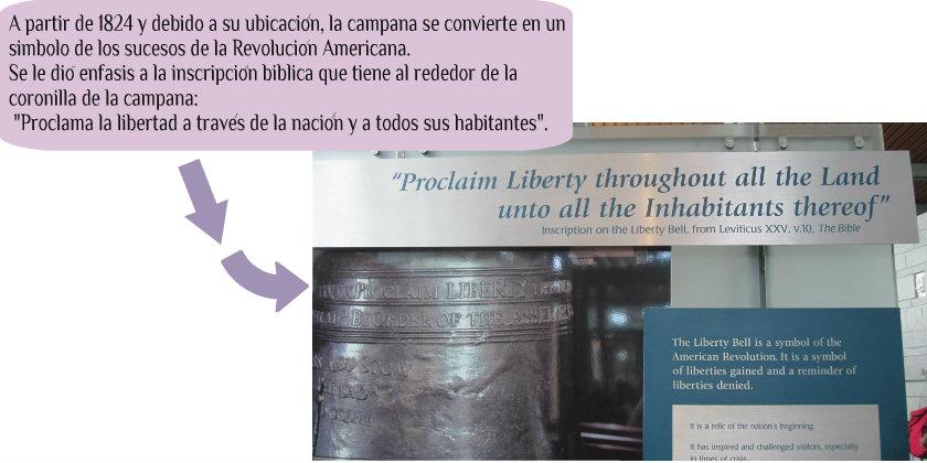 Inscripción bíblica en la campana de la libertad en Philadelphia