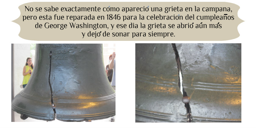 Campana de la Libertad en Philadelphia